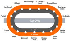 Glasgow Subway Map. You can ride for a max daily rate of 2.70 pounds #Scotland.