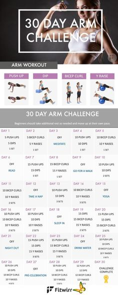 30 Day Arm Challenge to Sculpt Your Best Arms Ever - Fitwirr 30 Day Arm Challenge<br> Your arms are like a walking billboard. Nothing states good health and confidence like a pair of well-toned arms. If you're looking to get strong, defined, and well-sculpted arms here is the best arm workouts you can do in the next 20 days. After following this 20-day arm challenge, your arm will not only look… Arm Workout Challenge, 30 Day Arm Challenge, Push Up Challenge, Mommy Workout, Butt Workout, Bras Forts, 30 Day Arms, Good Arm Workouts, Lose Arm Fat