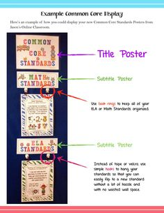 Here's a couple simple tricks to help keep your Common Core displays organized!  Posters made by Jason's Online Classroom. $$