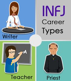 Careers for INFJ personality types