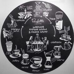 coffee story in every cup, кофейная история, кофе, coffee, art