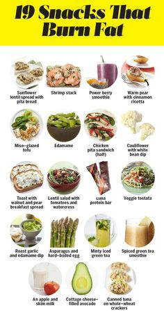 Sample diet for muscle gain and fat loss picture 10