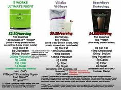 Another amazing It Works product Pro Fit! It has worked for me & it could work for you. Contact me at: itworks@jenwillaby.com