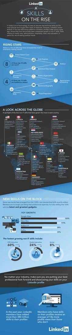 The Most Popular Skills to Show Off on LinkedIn - Inc.com | via #BornToBeSocial - Pinterest Marketing