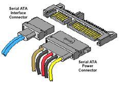 Serial ATA: Permite una transferencia que puede llegar hasta 150mb/segundo, tiempo de acceso por debajo de los 10mseg, trabajan a 7200rpm, contiene una memoria cache de 4mb.