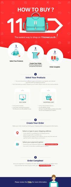 [ Web info ] 태국11번가 구매안내페이지(2016) on Behance