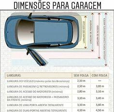 Garage Design, House Design, Parking Design, Civil Engineering, Autocad, Car Parking, Architecture Details, House Plans, Construction