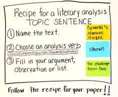 essay life literary sentence