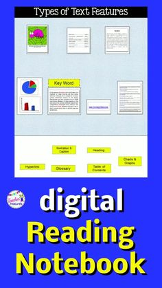 These Reading Interactive Notebook Google Classroom distance learning activities focus on: Connect, Visualize, Clarify, Infer, Predict, Summarizing, Synthesizing and more! Teach reading comprehension skills with this common core-aligned, paperless resource. You can organize each resource however you would like...individually or as a group. This no prep digital resource encourages reading comprehension. #DistanceLearningTpT  #TeacherFeatures #GoogleClassroomElementary #ReadingComprehension…