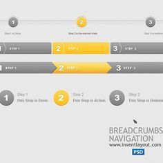ux design breadcrumb mobile phone - Google Search