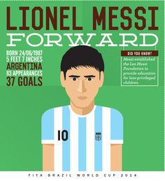 For the FIFA 2014 World Cup, we conceived, designed and illustrated these cut-and-keep collectibles featuring key football players. These are being featured across a full page of Mid-Day, every day until the opening ceremony.  #fifa #collectibles #midday #brasil2014 #worldcup #messi #argentina