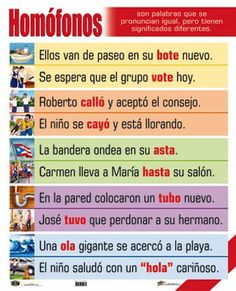palabras que suenan igual pero se escriben de forma diferente ✿ ✿ Share it with people who are serious about learning Spanish! Dual Language Classroom, Bilingual Classroom, Bilingual Education, Spanish Classroom, Spanish Grammar, Spanish Vocabulary, Spanish Language Learning, Teaching Spanish, Learn To Speak Spanish