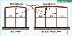 Aprenda como fazer uma LAJE corretamente! | Meia Colher Diy Projects Plans, Floor Plans, House, Container, Ideas, Building Designs, About Engineering, Reinforced Concrete, How To Build