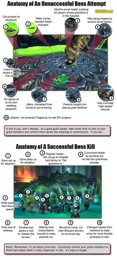 Anatomy of a Boss Raid | World of Warcraft | Cracked.com