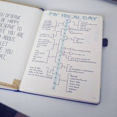 """#BuJo Idea : Use an hourly timeline to note specific tasks for a productive day. Jessica Lafrieda : """"My Ideal Day"""""""