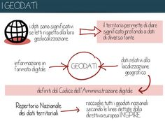 #geodati Open Data, Co Design, Culture, Geography, Dative Case