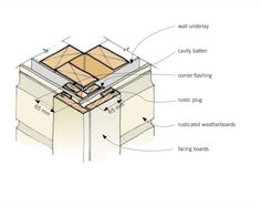 1000 Images About Roof Construction On Pinterest