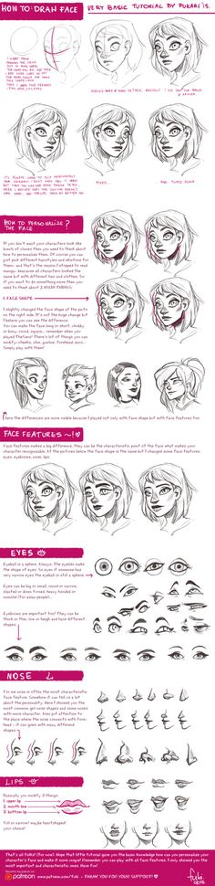 face tutorial by Fukari - How to Art
