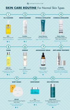 Finding the perfect skin routine is a lifelong journey. Weather changes, hormonal changes and even YOU changes can shift what your skin craves. Here's a of a routine customized for normal skin types. Not every step is essential, but we wanted Skin Care Routine For 20s, Skin Routine, Organic Skin Care, Natural Skin Care, Haut Routine, Korean Skincare Routine, Peeling, Normal Skin, Perfect Skin