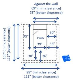 """Dimensions of a US / Canada twin bed (39 x 75"""" - w x l)and clearances required - both minimum (30"""") and recommended (36"""")clearances."""