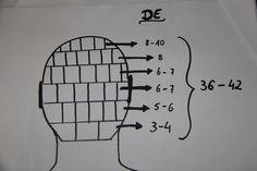 Brick pattern dreadlocks   Dreadlock hairstyles, Braids ...