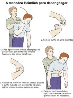 Heimlich maneuver - for adults, children, infants, pregnant women, yourself & your pets - Pregnancy Photos Survival Tips, Survival Skills, Survival Quotes, Heimlich Maneuver, First Aid Cpr, Emergency First Aid, Emergency Kits, Medical Information, Disaster Preparedness