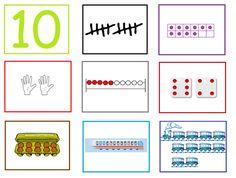 Cijferkaart 10:  Met deze cijferkaarten kun je veel rekenactiviteiten doen in de groep. Ze kunnen heel goed gebruikt worden bij de digibordles: http://digibordonderbouw.nl/index.php/lessen/rekenen/telenzoek112