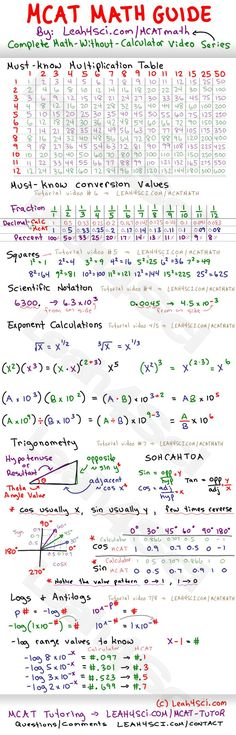Check Out this Free MCAT Math Study Guide Cheat Sheet is part of Studying math - Math Study Guide, Study Guides, Ged Study Guide, Hesi A2 Study Guide, Mcat Study Tips, Math Formulas, Math Help, Med School, School Notes
