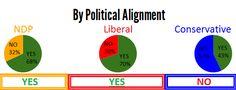 #Legalize #Cannabis #Canada #LegalizeCannabisCanada By #Political Alignment