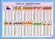 Imagini pentru impartirii Thing 1, Periodic Table, Diagram, Bullet Journal, School, Pdf, Google, Periodic Table Chart, Periotic Table