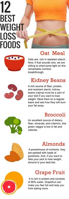 12 best foods to eat if you want a tighter flatter tummy.