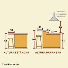 Barras de cocina con las dos alturas posibles para aprovecharlas en desayunos y comidas informales. #cocinapequeña