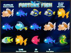 Игровые автоматы с моментальным выводом денег Fortune Fish.  Игровой автомат Fortune Fish поднимет вам настроение при помощи щедрых денежных выплат и весёлых картинок. Благодаря высоким коэффициентам забавных символов в этот онлайн слот не только весело, но и выгодно играть на реальные деньги.