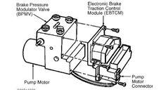 AUDI A3 anti-lock braking system