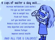 8 cups of water a day will... | The Fun Zone