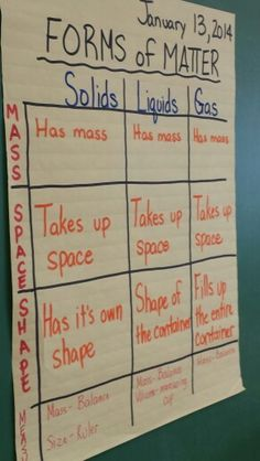 States of matter--awesome anchor chart showing properties of EACH state of matter!