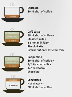 Home Barista Training by Mike Hastie - issuu