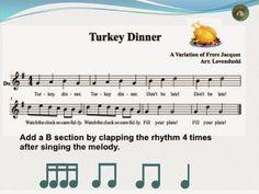 Turkey Dinner - Elementary Music Lesson Plan - Sixteenth Note Assessment - Thanksgiving Song