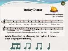 Turkey Dinner - Elementary Music Lesson Plan - Sixteenth Note Assessment - Thanksgiving Song
