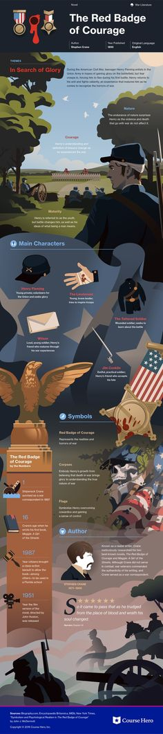 The Red Badge of Courage Infographic