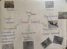 #CulturaMaya   En este cartel habla de los primeros pobladores en Mesoamerica, Aridoamerica y oasisoamerica.   Equipo:Obsidian.