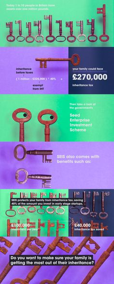 Key Business Consultants — Inheritance Tax Infographic Animation, by designed by awake ®