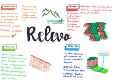 Mental Map, Study Organization, Study Planner, Lettering Tutorial, Study Inspiration, Studyblr, School Hacks, Study Notes, Student Life