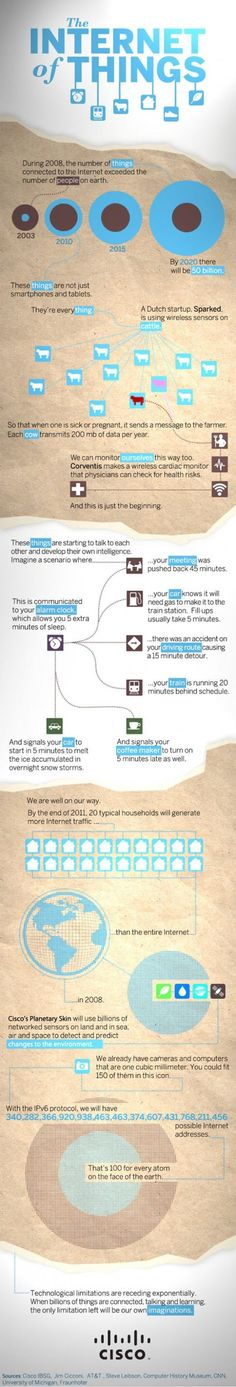 The Internet of Things | #Infographic repinned by @Piktochart | Create yours at www.piktochart.com: