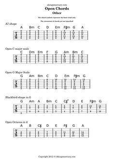 Chandelier Guitar Chords - Chandelier Sheet By Sia Easy Guitar Tab ...