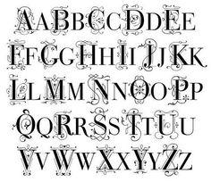 Creations Graffiti Alphabet In Different Fonts Monogram