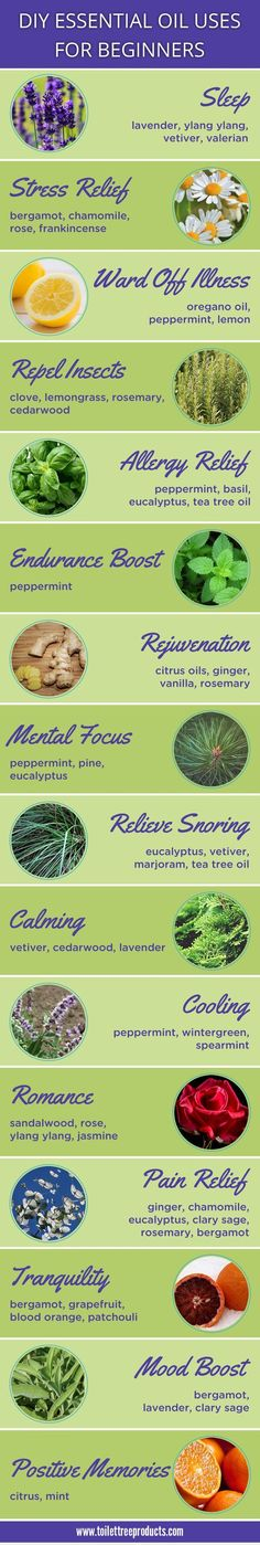 Important Things Why You Need Essential Oil Diffuser at Home