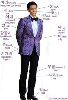 Learn the Korean vocabulary of the body with Big Bang's T.O.P!! (With the help of his body) #TOP #BigBang #Kpop #빅뱅 #탑