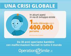 In alcuni paesi in via di #sviluppo è disponibile un solo #chirurgo per 400.000 persone. Operation Smile lo sa e organizza corsi di formazione e aggiornamento per i #medici locali, gli #specializzandi e gli #operatori sanitari.