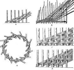 В. И. Назарова   Плетение: береста, соломка, тростник, лоза и другие материалы